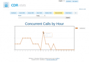 an analysis of the cdr Anomaly analyser - cdr we have developed a tool for analysis, reporting and mediation application which integrates with voip systems to provide the statistics and alerts our objective is to make the platform as flexible as possible, allowing for.