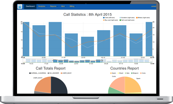 Call Analytics - Get detailed reporting on multiple telecom switches